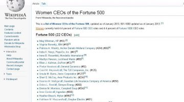 Women Ceos are increasing - News on MyCity4Her.com